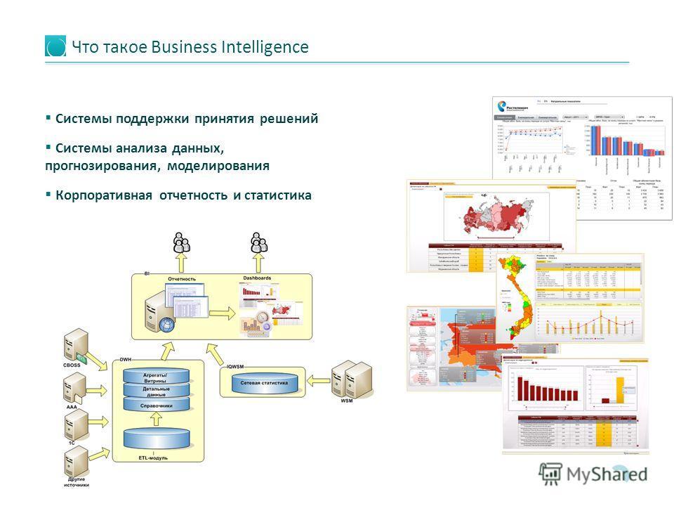Системы поддержки принятия решений Системы анализа данных, прогнозирования, моделирования Корпоративная отчетность и статистика Что такое Business Intelligence 12 Правление