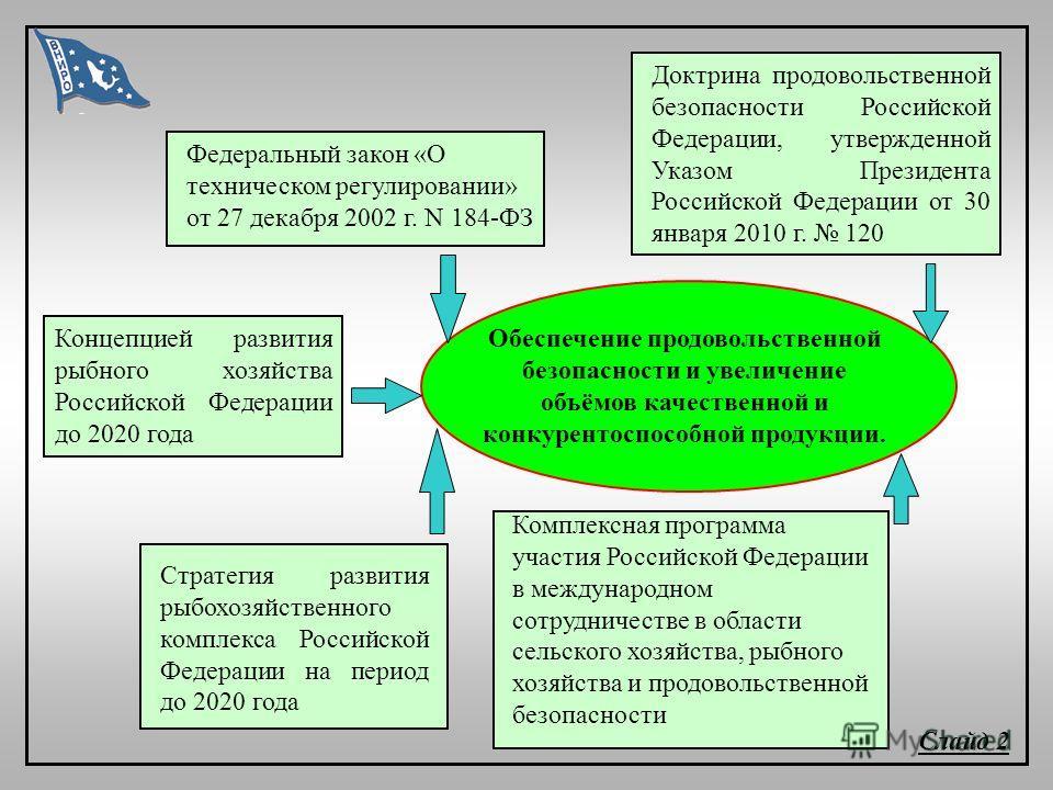 Обеспечение продовольственной безопасности и увеличение объёмов качественной и конкурентоспособной продукции. Концепцией развития рыбного хозяйства Российской Федерации до 2020 года Комплексная программа участия Российской Федерации в международном с
