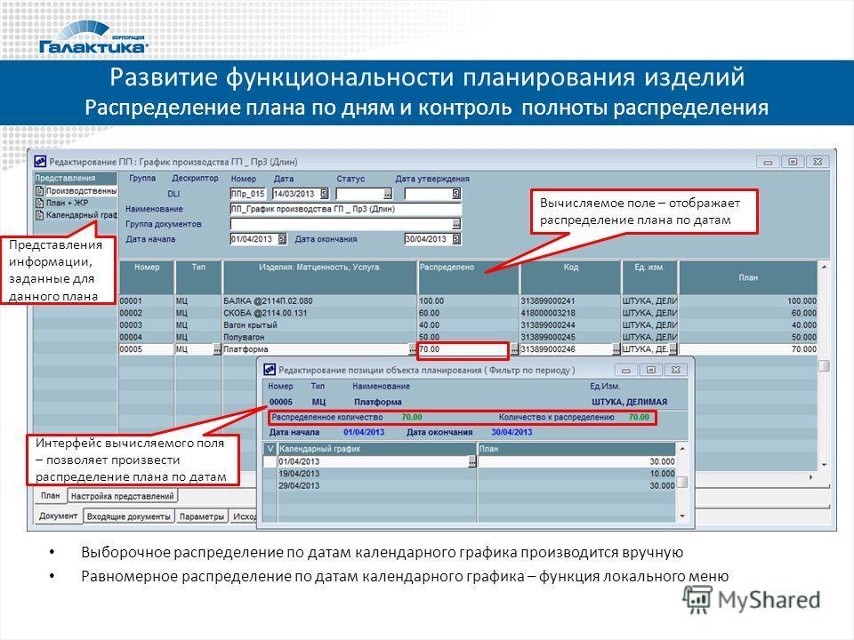 Развитие функциональности планирования изделий Распределение плана по дням и контроль полноты распределения Выборочное распределение по датам календарного графика производится вручную Равномерное распределение по датам календарного графика – функция