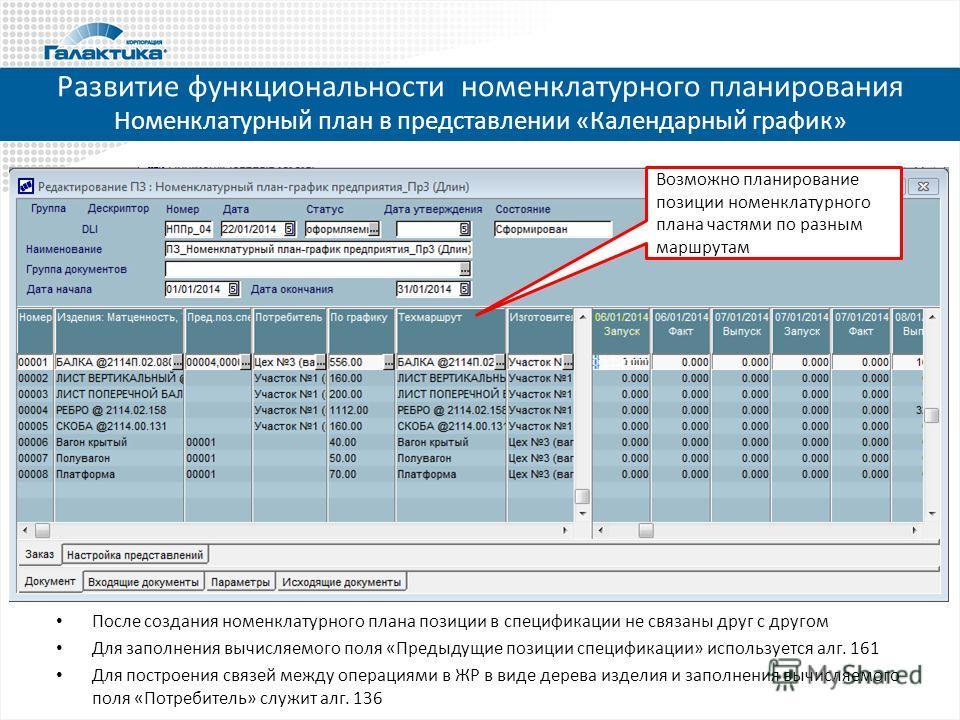 Развитие функциональности номенклатурного планирования Номенклатурный план в представлении «Календарный график» После создания номенклатурного плана позиции в спецификации не связаны друг с другом Для заполнения вычисляемого поля «Предыдущие позиции