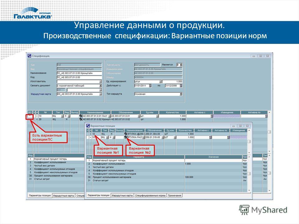 Управление данными о продукции. Производственные спецификации: Вариантные позиции норм Есть вариантные позиции ПС Вариантная позиция 1 Вариантная позиция 2