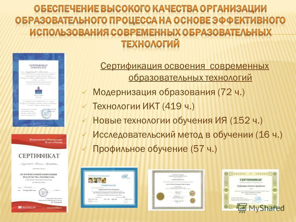 Сертификация освоения современных образовательных технологий Модернизация образования (72 ч.) Технологии ИКТ (419 ч.) Новые технологии обучения ИЯ (152 ч.) Исследовательский метод в обучении (16 ч.) Профильное обучение (57 ч.)