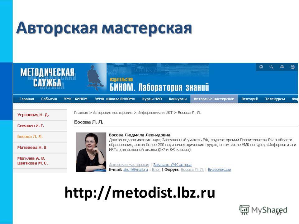 http://metodist.lbz.ru 80 Авторская мастерская