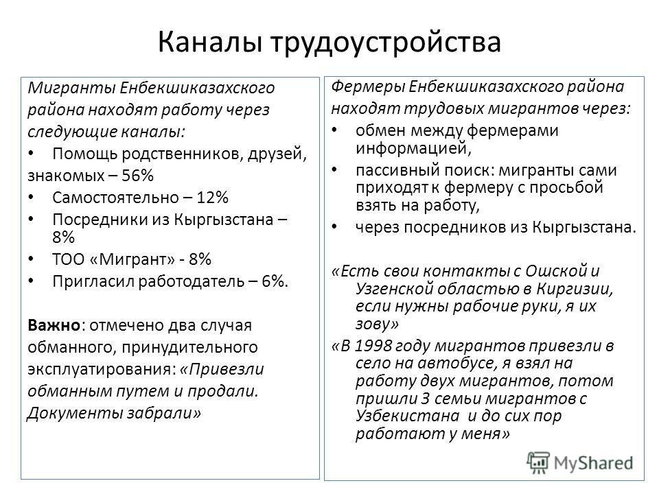 Каналы трудоустройства Мигранты Енбекшиказахского района находят работу через следующие каналы: Помощь родственников, друзей, знакомых – 56% Самостоятельно – 12% Посредники из Кыргызстана – 8% ТОО «Мигрант» - 8% Пригласил работодатель – 6%. Важно: от