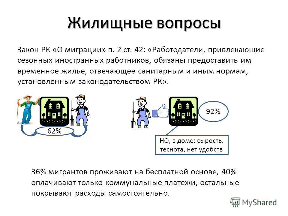 Жилищные вопросы Закон РК «О миграции» п. 2 ст. 42: «Работодатели, привлекающие сезонных иностранных работников, обязаны предоставить им временное жилье, отвечающее санитарным и иным нормам, установленным законодательством РК». 62% 92% НО, в доме: сы