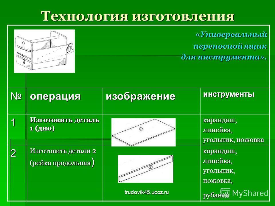 trudovik45.ucoz.ru Технология изготовления «Универсальный «Универсальный переносной ящик для инструмента». для инструмента».операцияизображениеинструменты 1 Изготовить деталь 1 (дно) карандаш,линейка, угольник, ножовка 2 Изготовить детали 2 (рейка пр