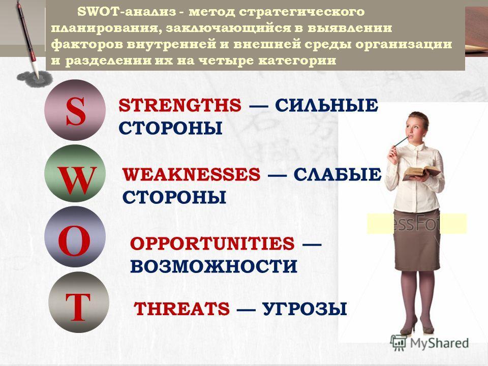 S W O T STRENGTHS СИЛЬНЫЕ СТОРОНЫ WEAKNESSES СЛАБЫЕ СТОРОНЫ OPPORTUNITIES ВОЗМОЖНОСТИ THREATS УГРОЗЫ SWOT-анализ - метод стратегического планирования, заключающийся в выявлении факторов внутренней и внешней среды организации и разделении их на четыре
