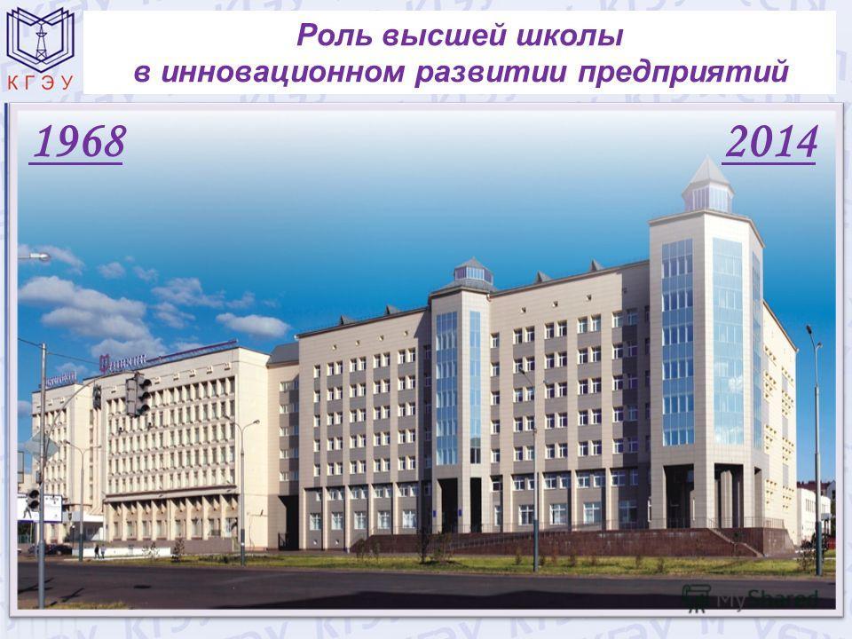 19682014 Роль высшей школы в инновационном развитии предприятий