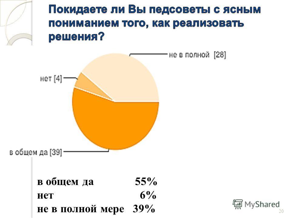 в общем да 55% нет 6% не в полной мере 39% 20