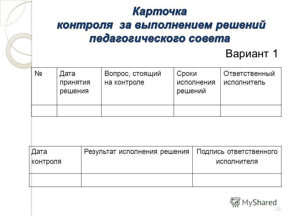 Вариант 1 Дата принятия решения Вопрос, стоящий на контроле Сроки исполнения решений Ответственный исполнитель Дата контроля Результат исполнения решения Подпись ответственного исполнителя 23