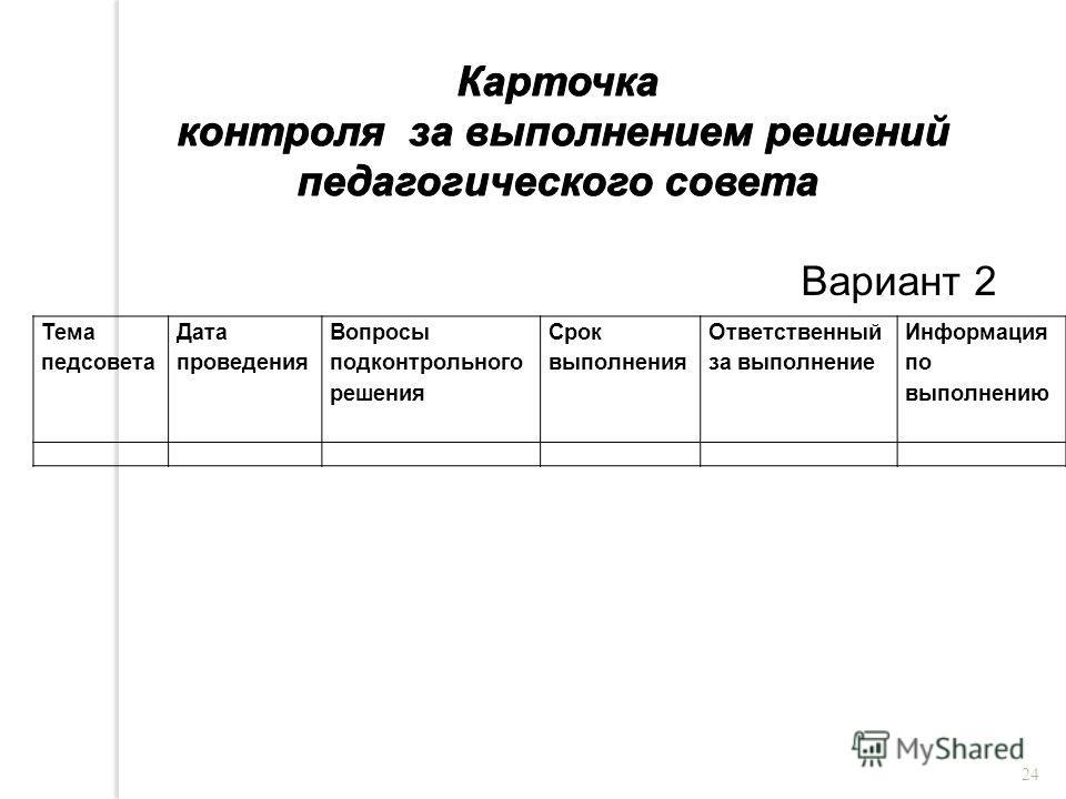 Тема педсовета Дата проведения Вопросы подконтрольного решения Срок выполнения Ответственный за выполнение Информация по выполнению 24