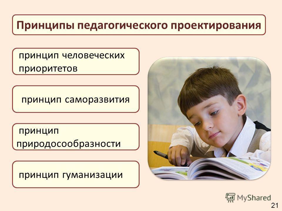 Принципы педагогического проектирования принцип человеческих приоритетов принцип саморазвития принцип природосообразности принцип гуманизации 21