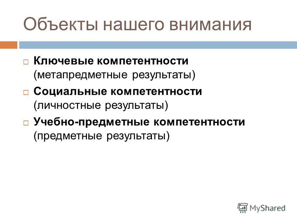 Объекты нашего внимания Ключевые компетентности (метапредметные результаты) Социальные компетентности (личностные результаты) Учебно-предметные компетентности (предметные результаты)