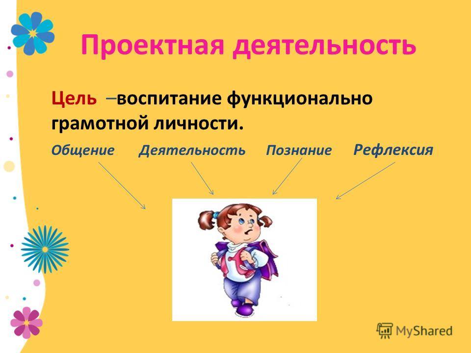 Проектная деятельность Цель –воспитание функционально грамотной личности. Общение Деятельность Познание Рефлексия