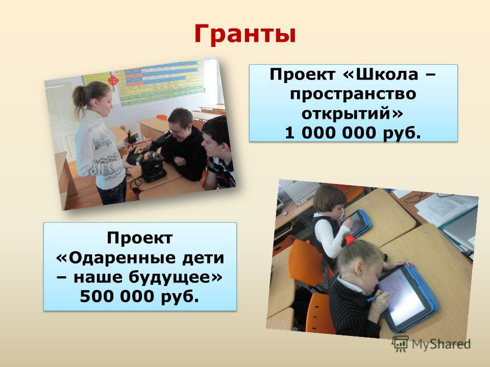 Гранты Проект «Школа – пространство открытий» 1 000 000 руб. Проект «Школа – пространство открытий» 1 000 000 руб. Проект «Одаренные дети – наше будущее» 500 000 руб. Проект «Одаренные дети – наше будущее» 500 000 руб.