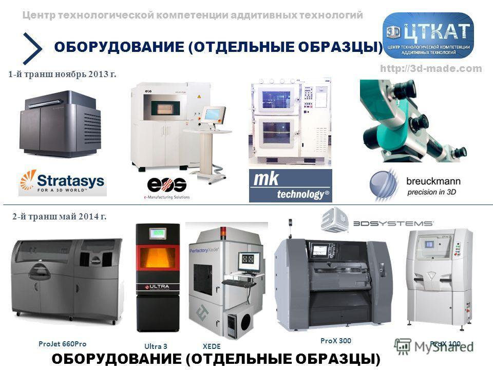 ОБОРУДОВАНИЕ (ОТДЕЛЬНЫЕ ОБРАЗЦЫ) 1-й транш ноябрь 2013 г. 2-й транш май 2014 г. ProX 100ProJet 660Pro XEDE Ultra 3 ProX 300 Центр технологической компетенции аддитивных технологий ОБОРУДОВАНИЕ (ОТДЕЛЬНЫЕ ОБРАЗЦЫ) http://3d-made.com