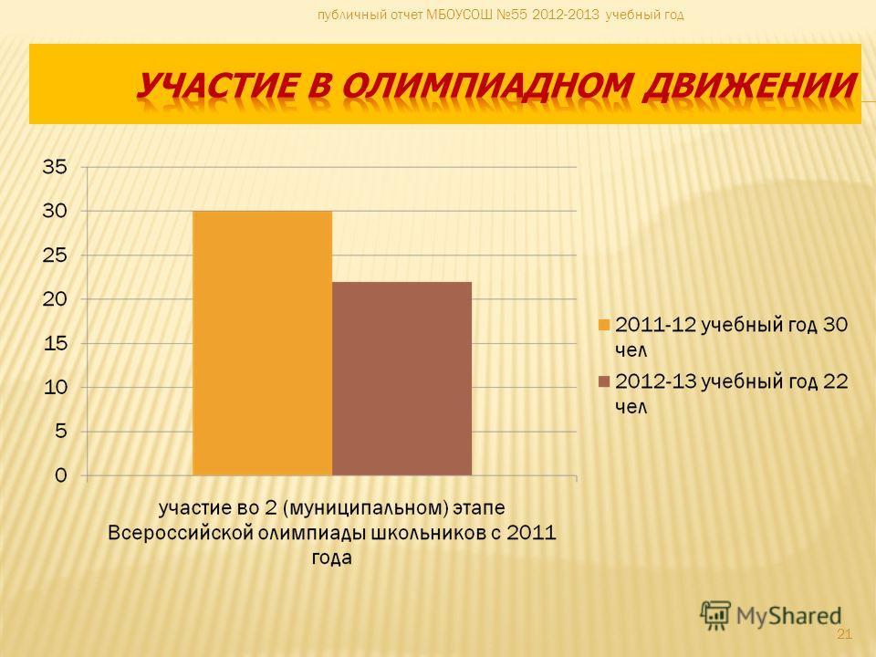 21 публичный отчет МБОУСОШ 55 2012-2013 учебный год