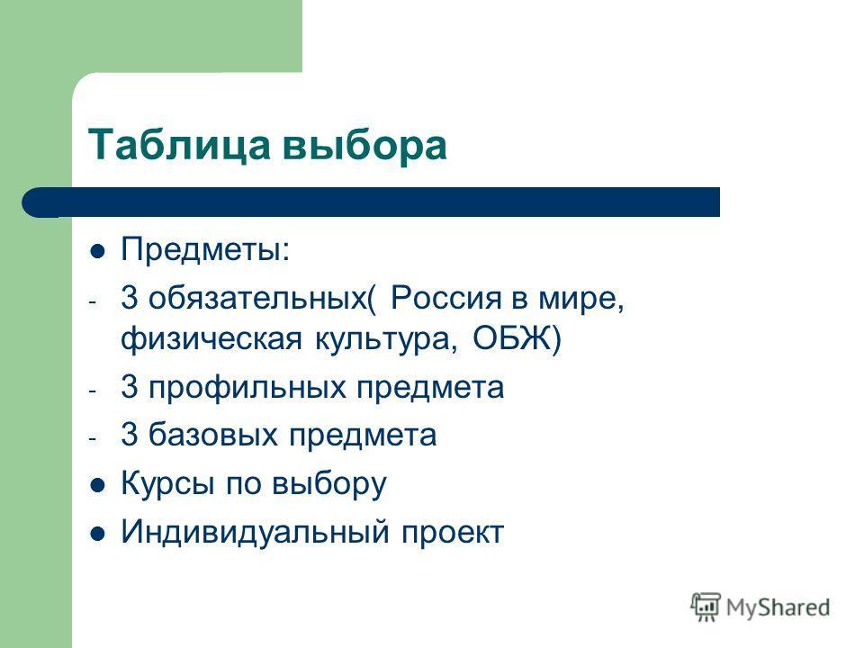 Таблица выбора Предметы: - 3 обязательных( Россия в мире, физическая культура, ОБЖ) - 3 профильных предмета - 3 базовых предмета Курсы по выбору Индивидуальный проект