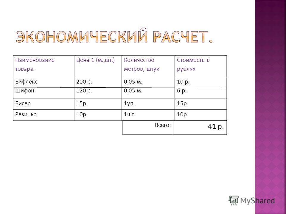Наименование товара. Цена 1 (м.,шт.) Количество метров, штук Стоимость в рублях Бифлекс Шифон 200 р. 120 р. 0,05 м. 10 р. 6 р. Бисер15р.1уп.15р. Резинка10р.1шт.10р. Всего: 41 р.