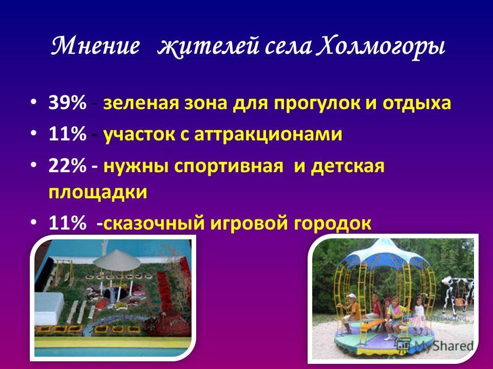 Мнение жителей села Холмогоры 39% - зеленая зона для прогулок и отдыха 11% - участок с аттракционами 22% - нужны спортивная и детская площадки 11% -сказочный игровой городок
