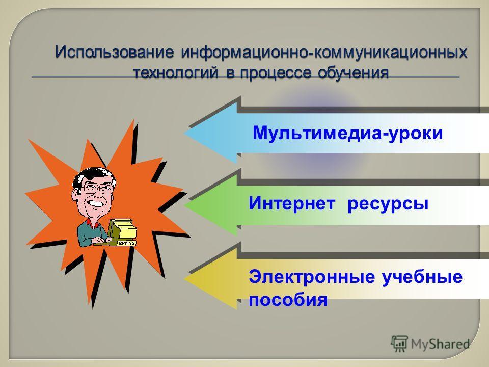 Мультимедиа-уроки Интернет ресурсыЭлектронные учебные пособия