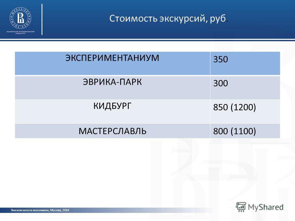 Стоимость экскурсий, руб. Высшая школа экономики, Москва, 2014 ЭКСПЕРИМЕНТАНИУМ 350 ЭВРИКА-ПАРК 300 КИДБУРГ 850 (1200) МАСТЕРСЛАВЛЬ 800 (1100)