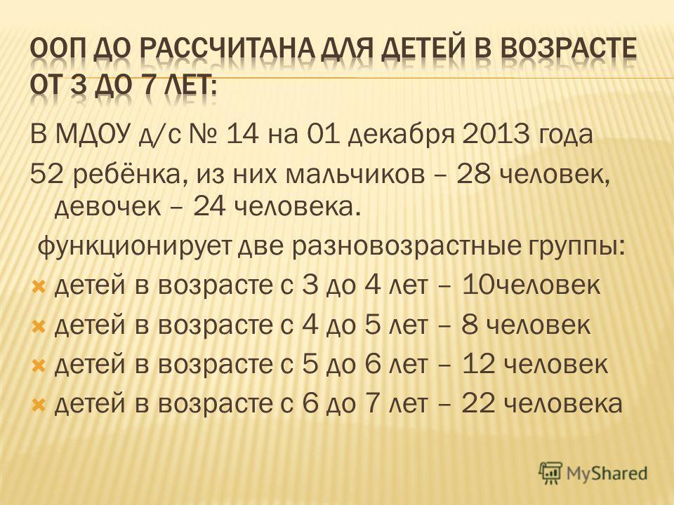 В МДОУ д/с 14 на 01 декабря 2013 года 52 ребёнка, из них мальчиков – 28 человек, девочек – 24 человека. функционирует две разновозрастные группы: детей в возрасте с 3 до 4 лет – 10человек детей в возрасте с 4 до 5 лет – 8 человек детей в возрасте с 5