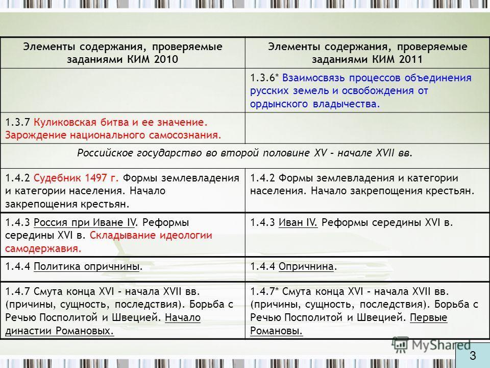 2011 1.3.6* Взаимосвязь