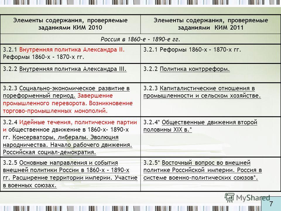 Элементы содержания, проверяемые заданиями КИМ 2010 Элементы содержания, проверяемые заданиями КИМ 2011 Россия в 1860-е – 1890-е гг. 3.2.1 Внутренняя политика Александра II. Реформы 1860-х – 1870-х гг. 3.2.1 Реформы 1860-х – 1870-х гг. 3.2.2 Внутренн