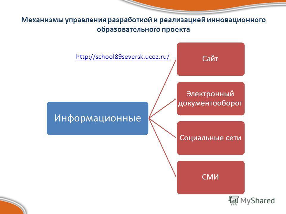 Механизмы управления разработкой и реализацией инновационного образовательного проекта Информационные Сайт Электронный документооборот Социальные сетиСМИ http://school89seversk.ucoz.ru/