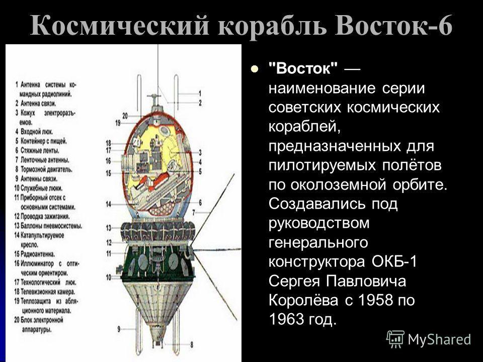 Космический корабль Восток-6