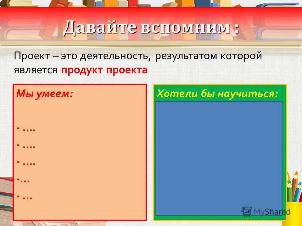 Давайте вспомним : Мы умеем: - …. -… Хотели бы научиться: - викистатьи - Google-сайт - карты знаний - веб-альбомы Проект – это деятельность, результатом которой является продукт проекта