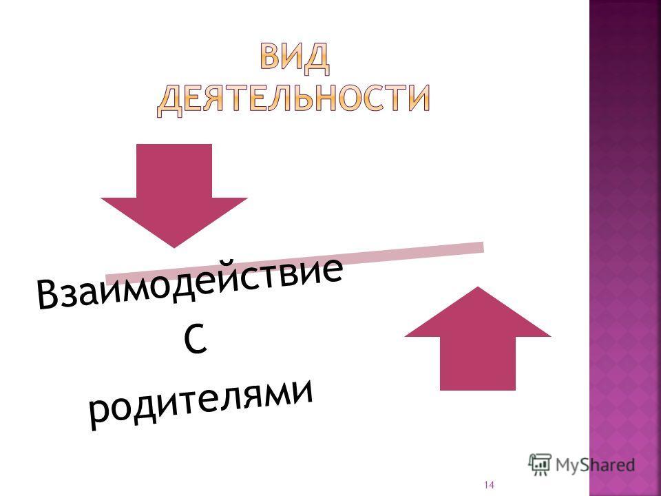Взаимодействие С родителями 14