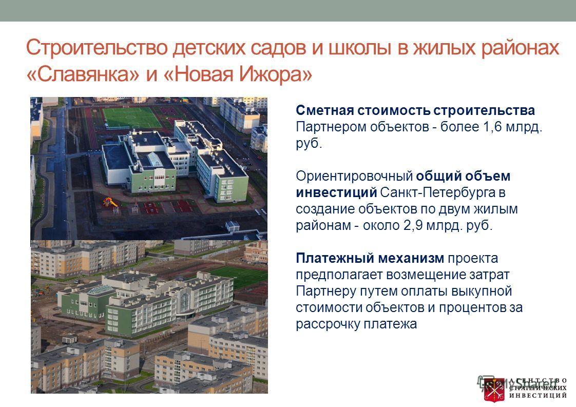 Строительство детских садов и школы в жилых районах «Славянка» и «Новая Ижора» Сметная стоимость строительства Партнером объектов - более 1,6 млрд. руб. Ориентировочный общий объем инвестиций Санкт-Петербурга в создание объектов по двум жилым районам