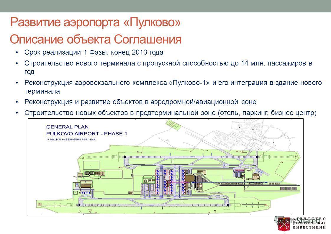 Срок реализации 1 Фазы: конец 2013 года Строительство нового терминала с пропускной способностью до 14 млн. пассажиров в год Реконструкция аэровокзального комплекса «Пулково-1» и его интеграция в здание нового терминала Реконструкция и развитие объек