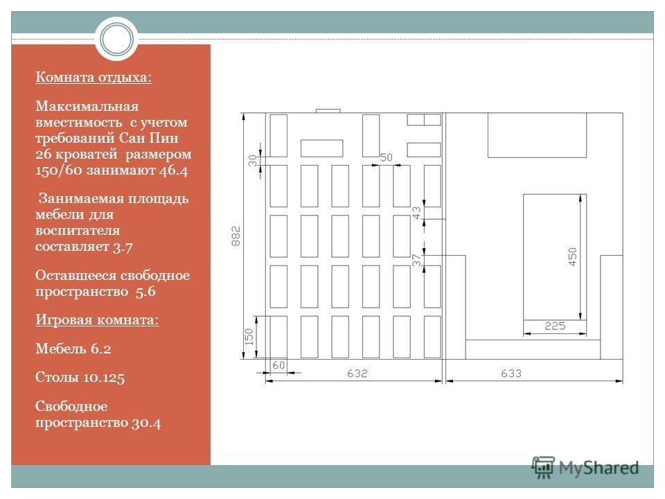 Комната отдыха: Максимальная вместимость с учетом требований Сан Пин 26 кроватей размером 150/60 занимают 46.4 Занимаемая площадь мебели для воспитателя составляет 3.7 Оставшееся свободное пространство 5.6 Игровая комната: Мебель 6.2 Столы 10.125 Сво