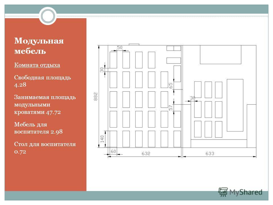 Модульная мебель Комната отдыха Свободная площадь 4.28 Занимаемая площадь модульными кроватями 47.72 Мебель для воспитателя 2.98 Стол для воспитателя 0.72
