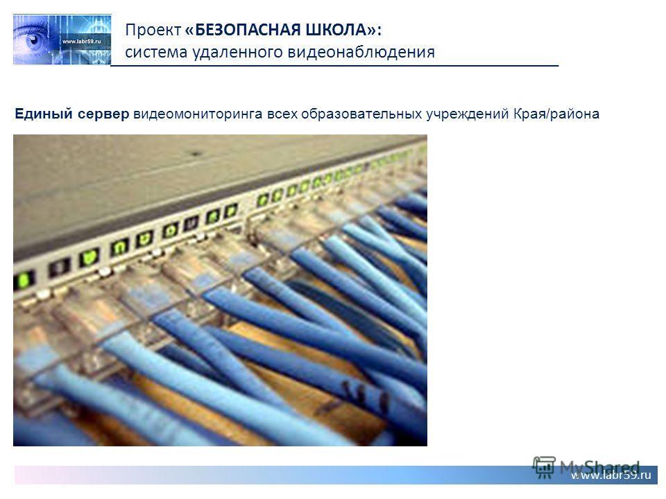 www.labr59.ru Проект «БЕЗОПАСНАЯ ШКОЛА»: система удаленного видеонаблюдения Единый сервер видеомониторинга всех образовательных учреждений Края/района