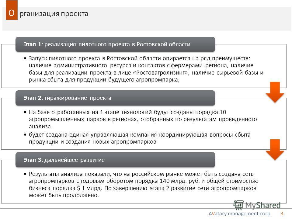 AVatary management corp. 3 рганизация проекта О Запуск пилотного проекта в Ростовской области опирается на ряд преимуществ: наличие административного ресурса и контактов с фермерами региона, наличие базы для реализации проекта в лице «Ростовагролизин