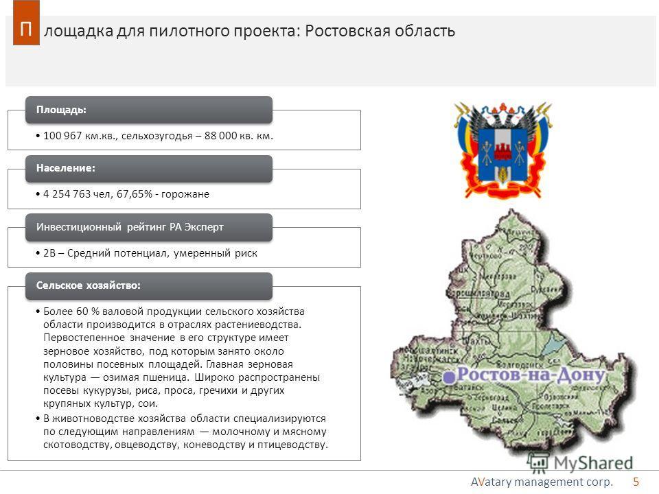 AVatary management corp. 5 лощадка для пилотного проекта: Ростовская область П 100 967 км.кв., сельхозугодья – 88 000 кв. км. Площадь: 4 254 763 чел, 67,65% - горожане Население: 2B – Средний потенциал, умеренный риск Инвестиционный рейтинг РА Экспер