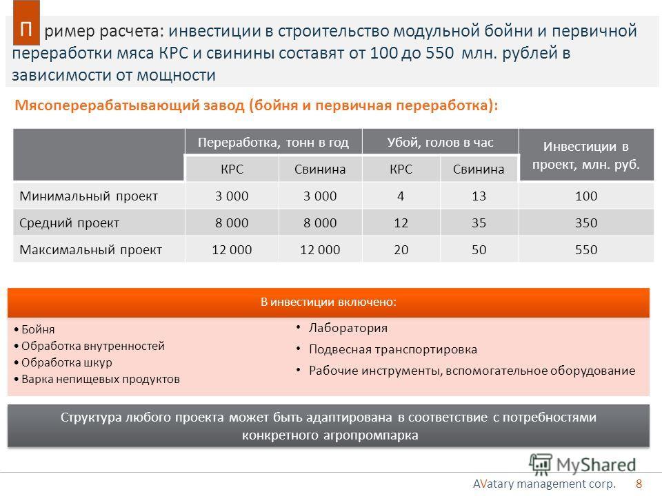 AVatary management corp. 8 ример расчета: инвестиции в строительство модульной бойни и первичной переработки мяса КРС и свинины составят от 100 до 550 млн. рублей в зависимости от мощности П Мясоперерабатывающий завод (бойня и первичная переработка):