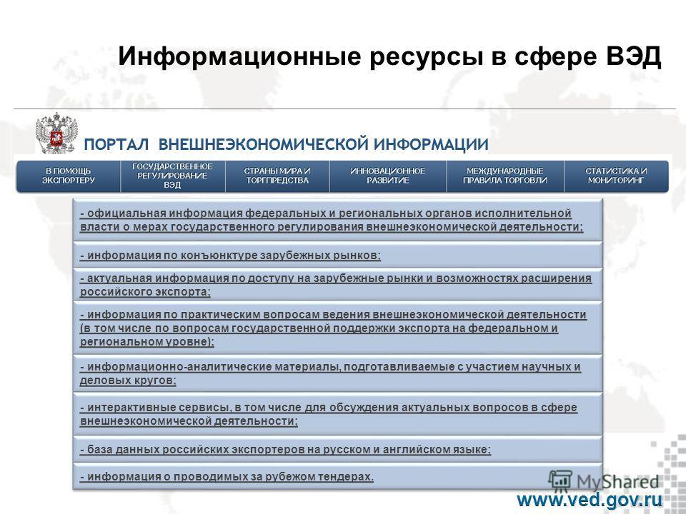 Информационные ресурсы в сфере ВЭД - официальная информация федеральных и региональных органов исполнительной власти о мерах государственного регулирования внешнеэкономической деятельности; - информация по конъюнктуре зарубежных рынков; - актуальная