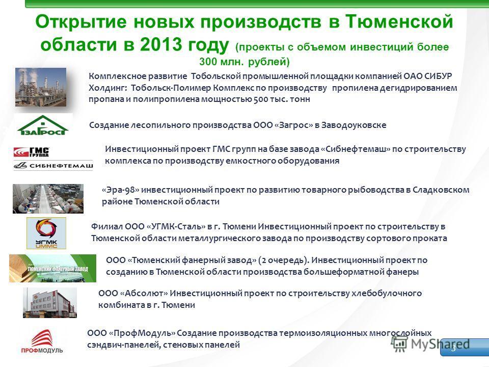 Открытие новых производств в Тюменской области в 2013 году (проекты с объемом инвестиций более 300 млн. рублей) 3 1 2 3 Комплексное развитие Тобольской промышленной площадки компанией ОАО СИБУР Холдинг: Тобольск-Полимер Комплекс по производству пропи