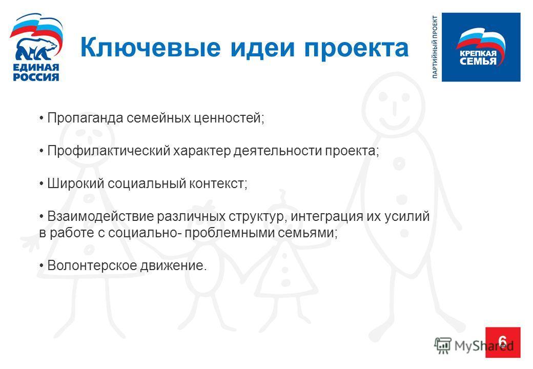 Ключевые идеи проекта 6 Пропаганда семейных ценностей; Профилактический характер деятельности проекта; Широкий социальный контекст; Взаимодействие различных структур, интеграция их усилий в работе с социально- проблемными семьями; Волонтерское движен