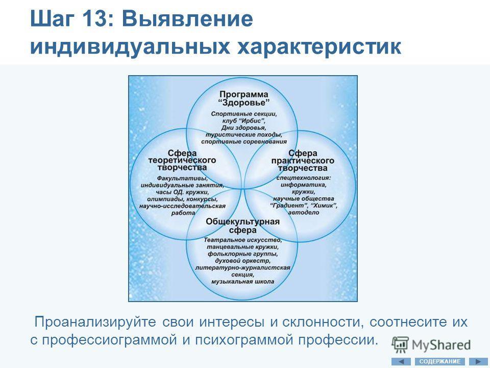 Шаг 13: Выявление индивидуальных характеристик Проанализируйте свои интересы и склонности, соотнесите их с профессиограммой и психограммой профессии. СОДЕРЖАНИЕ