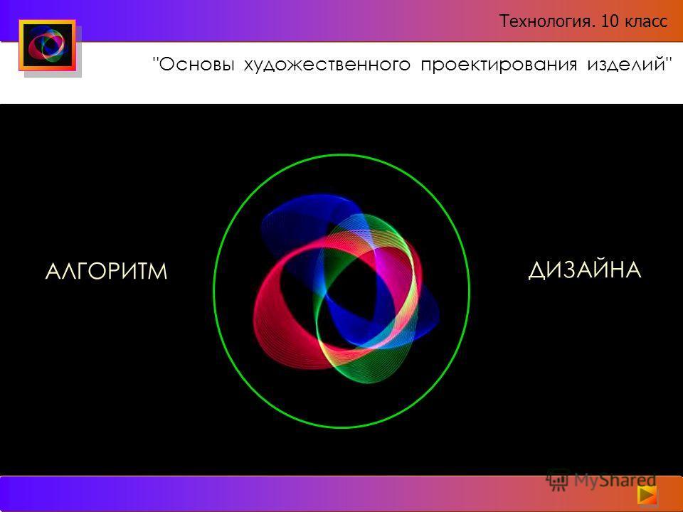 Технология. 10 класс Основы художественного проектирования изделий АЛГОРИТМ ДИЗАЙНА