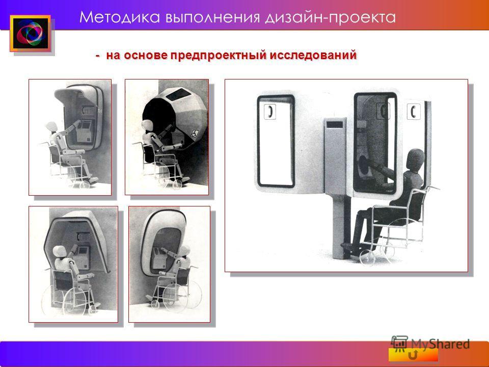 - на основе предпроектный исследований Методика выполнения дизайн-проекта