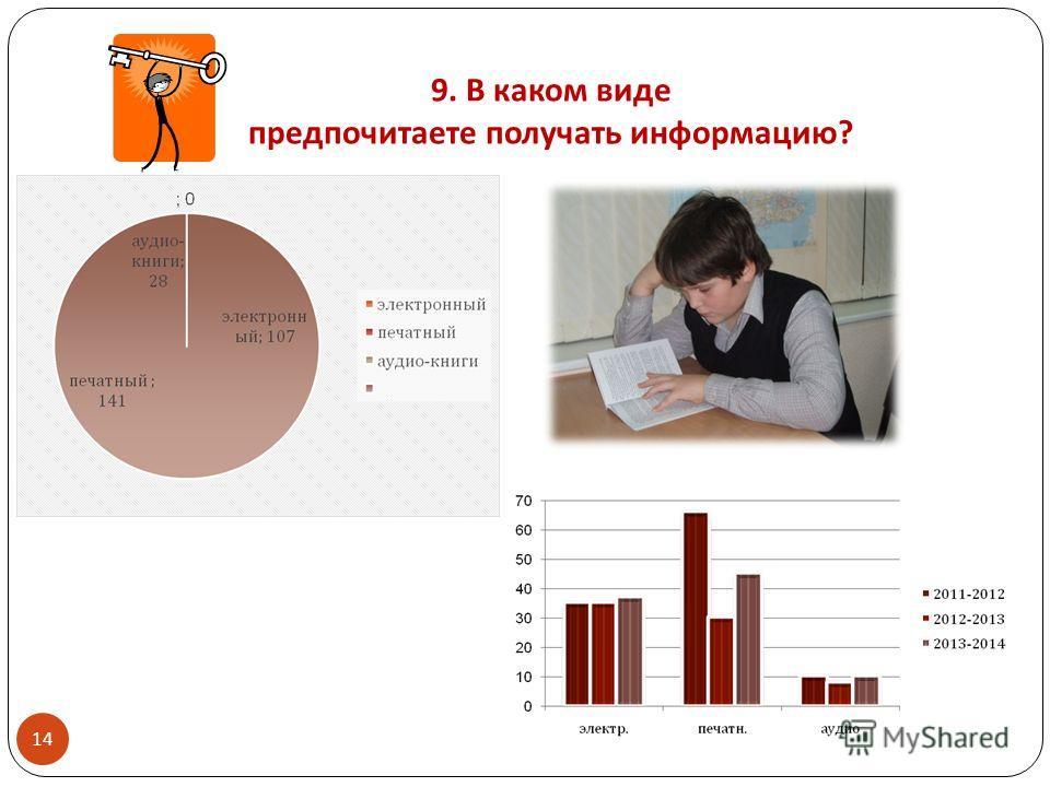9. В каком виде предпочитаете получать информацию ? 14
