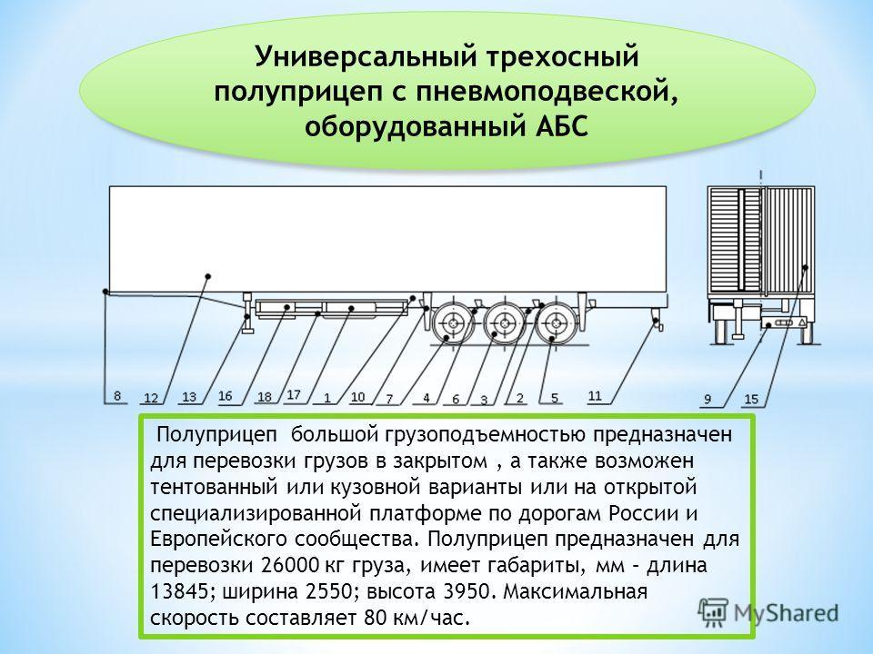 Полуприцеп большой грузоподъемностью предназначен для перевозки грузов в закрытом, а также возможен тентованный или кузовной варианты или на открытой специализированной платформе по дорогам России и Европейского сообщества. Полуприцеп предназначен дл