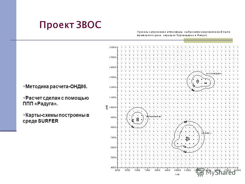 Проект ЗВОС Методика расчета-ОНД86. Расчет сделан с помощью ППП «Радуга». Карты-схемы построены в среде SURFER
